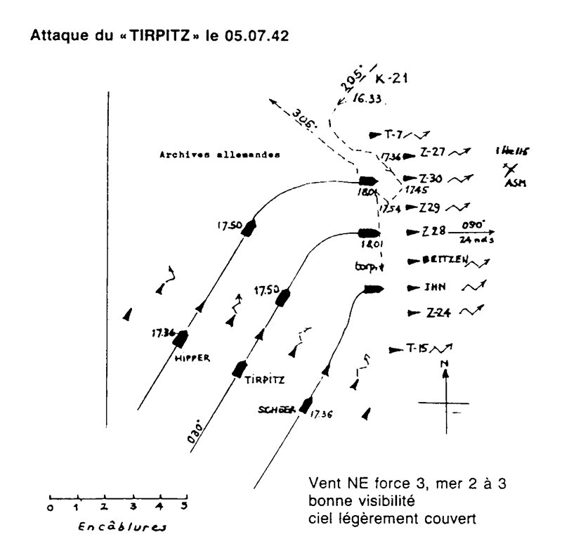 "Схема атаки ""Тирпица"" К-21 по"