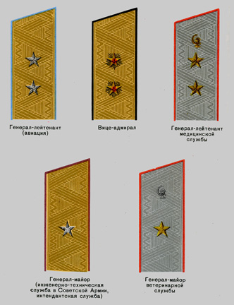 Правилам ношения военной формы одежды