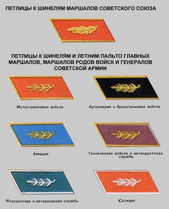 Военной формы одежды а л ь б о м