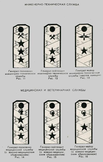 Правила ношения флотской формы