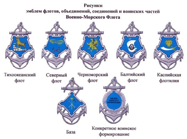 эмблемы кораблей вмф россии снаткиной