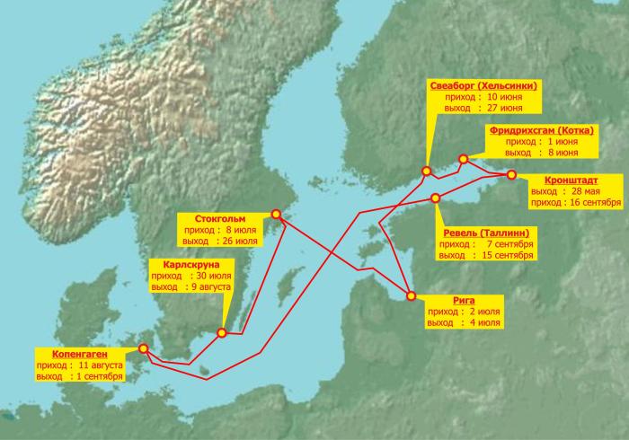 "Схема маршрута учебного плавания брига  ""Феникс "" с гардемаринами в 1817 году."