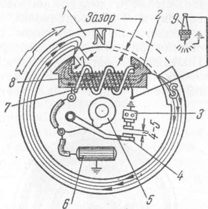 Схема возбуждения тока цепи: 1