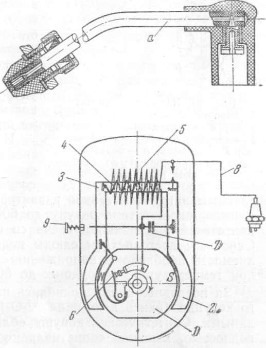 Схема магнето типа М-27-Б: 1