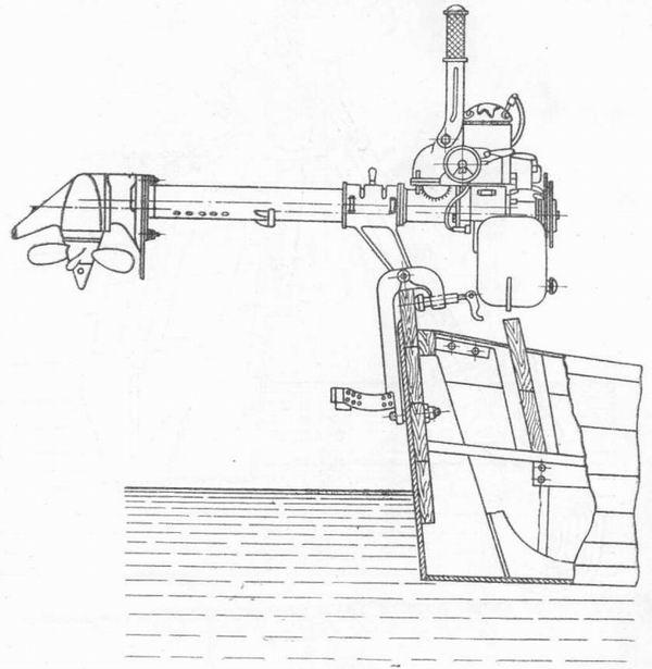 Характерное положение мотора