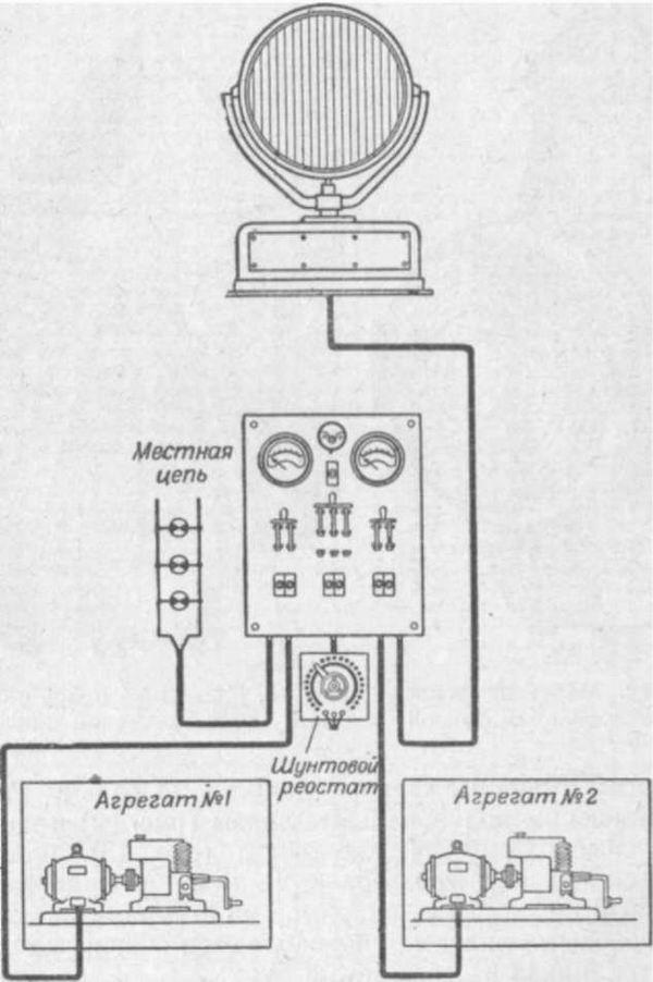 Типовая схема маячной