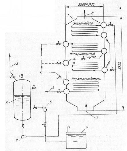 Схема судовой утилизационной