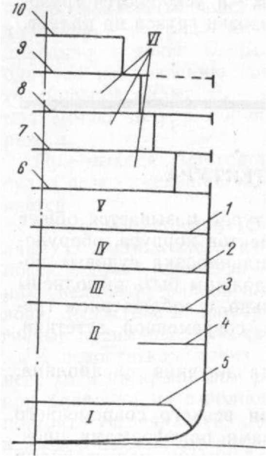 Схема общего расположения