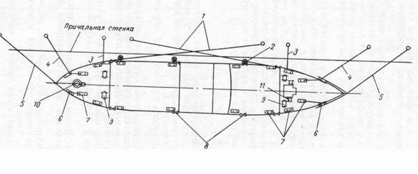 Схема швартовного устройства