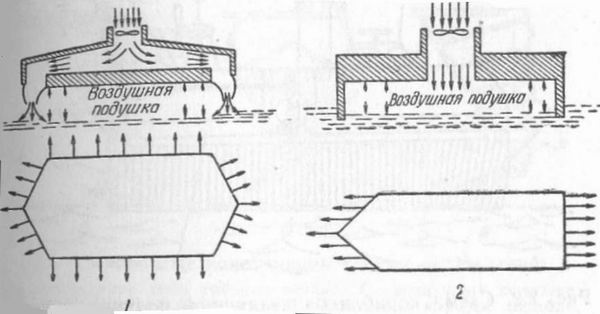 Схема кораблей на воздушной