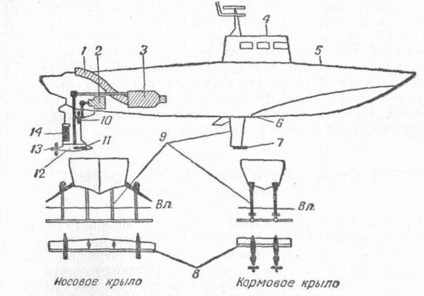 Схема корабля на подводных
