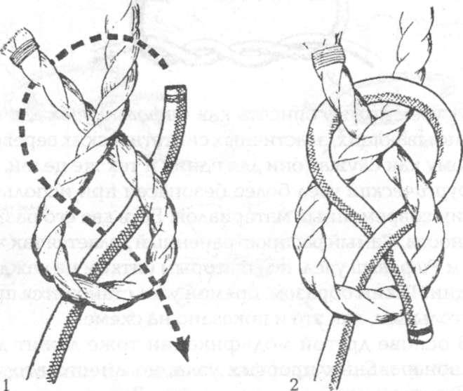 Как вязать плоский узел