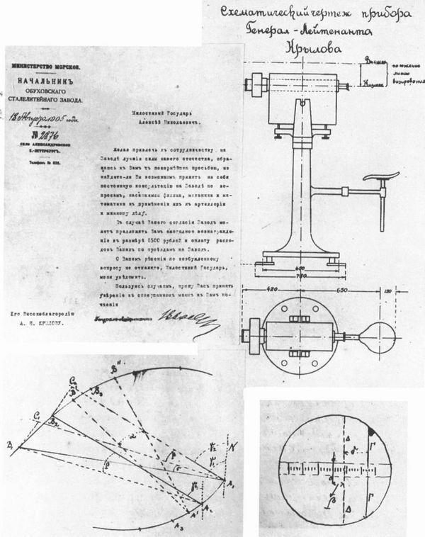 Схема оптического прицела