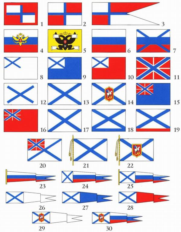 российский флаг 1812 года