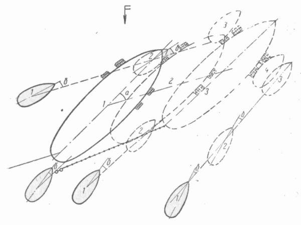 Схема швартовки к судну-базе,
