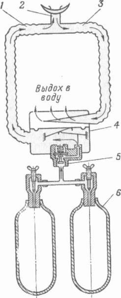Схема дыхания в
