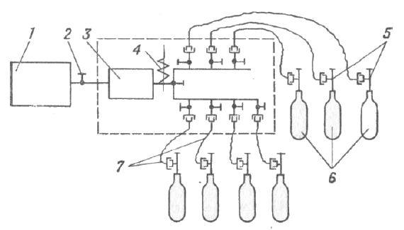 Схема зарядки баллонов от