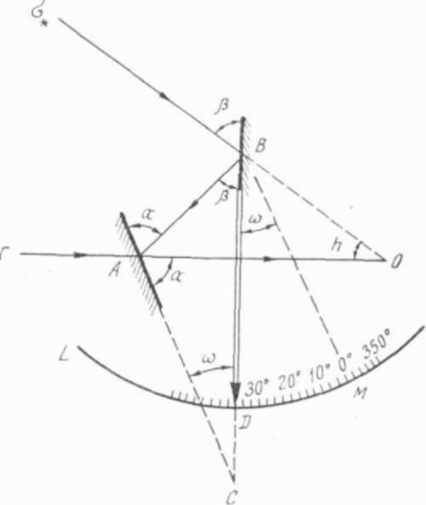 Секстант измерение горизонтального угла