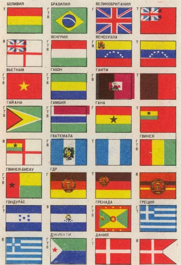 государственные флаги стран