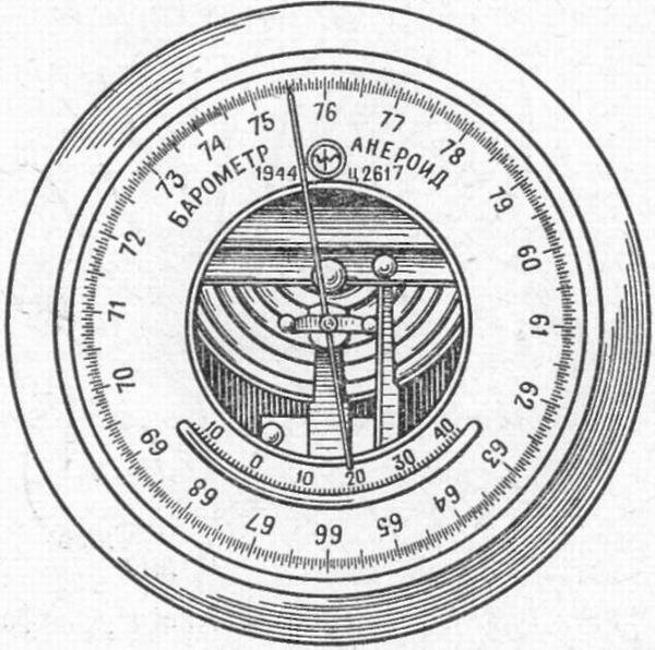 Общий вид барометра-анероида